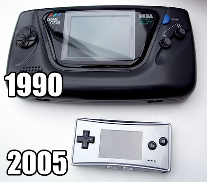 Game Gear vs GBA Micro
